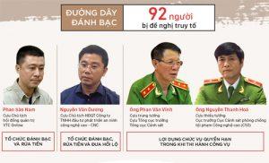 Cựu tổng cục trưởng cảnh sát Phan Văn Vĩnh bị truy tố chục năm tù