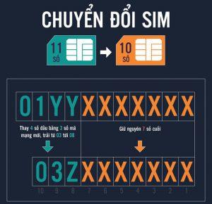 Chuyển đổi từ SIM 11 số sang SIM 10 số như thế nào?