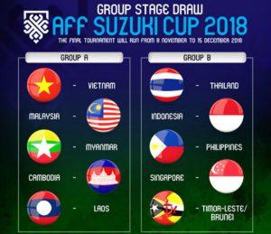 AFF Suzuki Cup 2018 và những điều vô cùng mới lạ