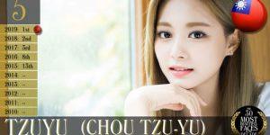 5 nghệ sĩ Hàn Quốc lọt top 30 người có gương mặt đẹp nhất thập kỷ