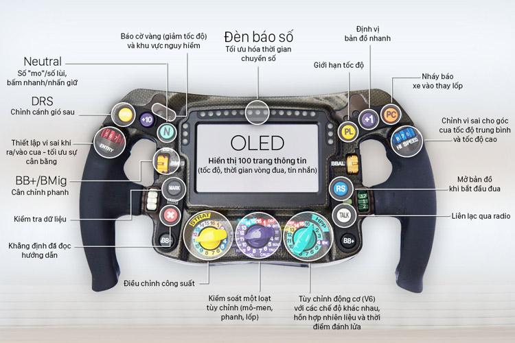 Giải mã 'ma trận' nút bấm trên vô lăng xe đua F1