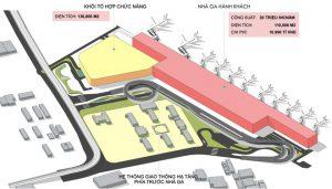 Chính phủ chỉ đạo giao mặt bằng xây nhà ga mới cho Tân Sơn Nhất