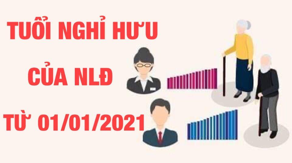 Xác định tuổi nghỉ hưu sớm do tinh giản biên chế Nghị định số 143/2020/NĐ-CP ngày 10/12/2020 của Chính phủ